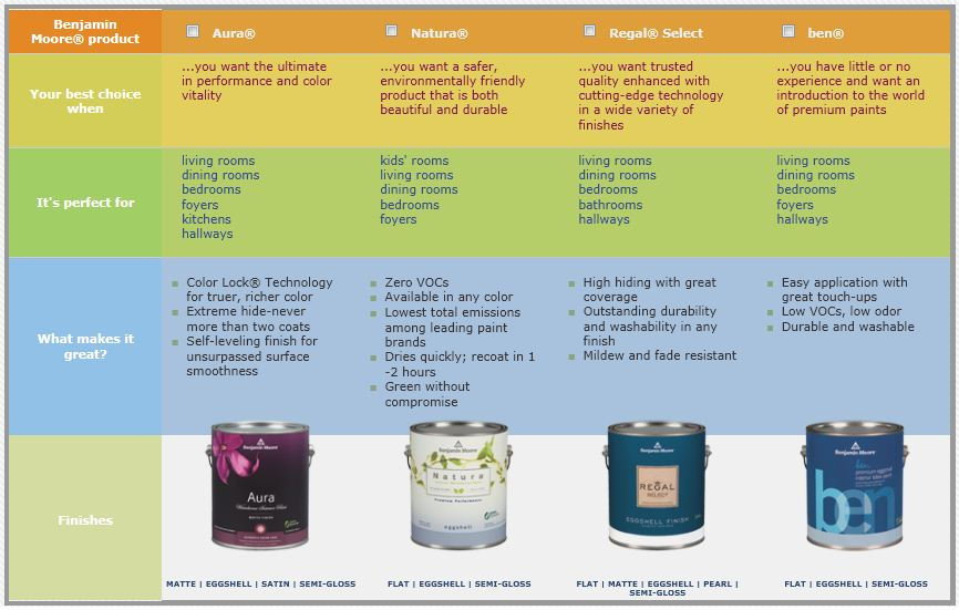 28 paint color comparison - Benjamin moore exterior paint colors chart gallery ...